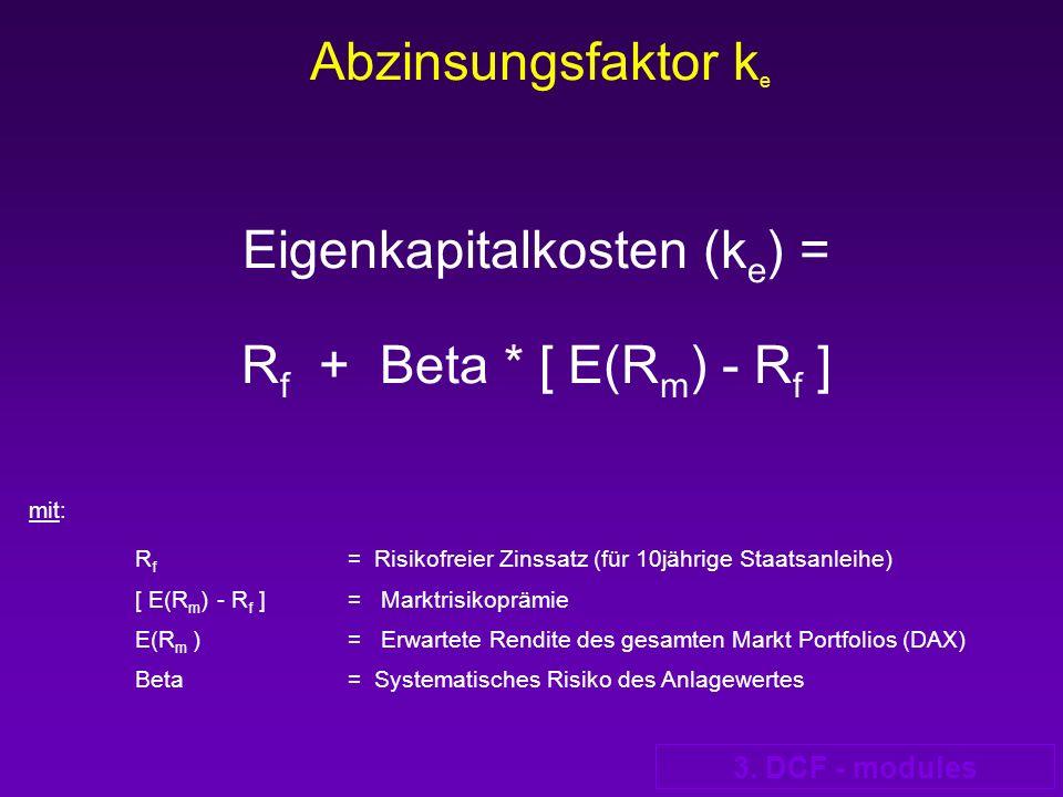 Eigenkapitalkosten (ke) = Rf + Beta * [ E(Rm) - Rf ]